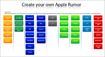 Create Your Own Apple Rumor!