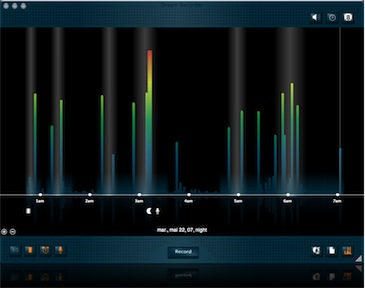 Software Spotlight: Dream Recorder