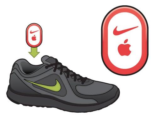 iwatch footpod