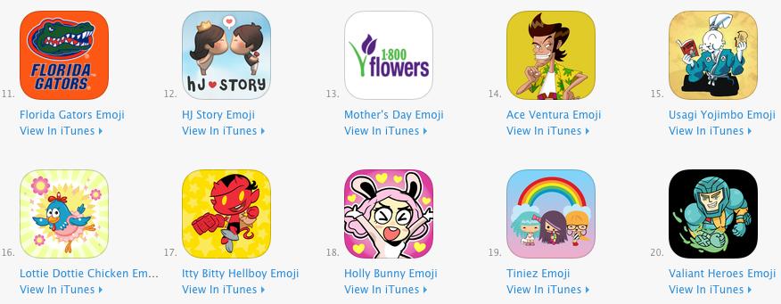 branded emoji keyboard apps