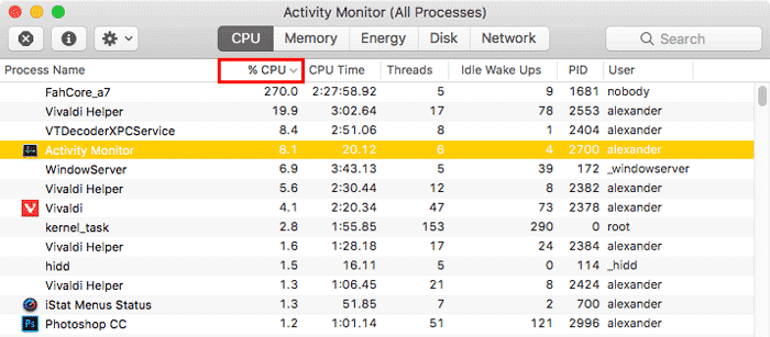 activity monitor sort by cpu percentage