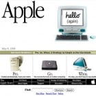 Apple's Homepage Through the Years