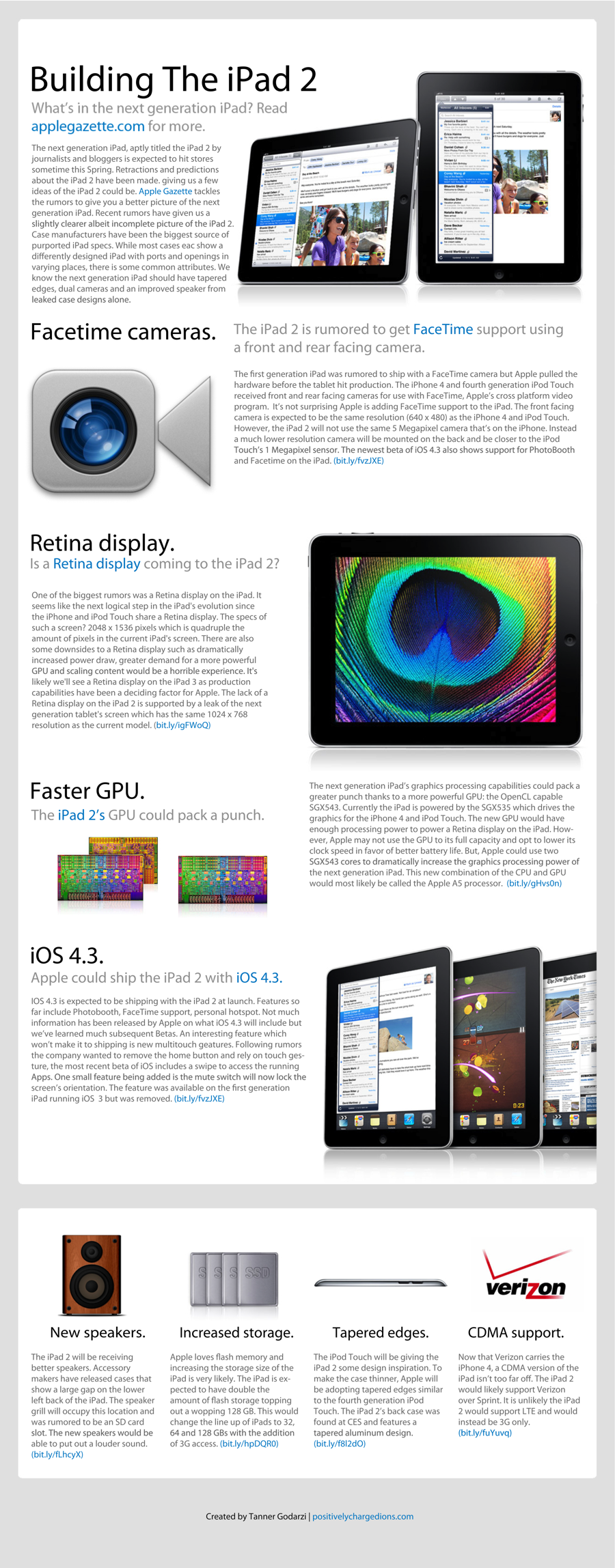 What Apple Gazette Got Right About The iPad 2
