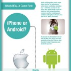 Which Came First: iPhone or Android?