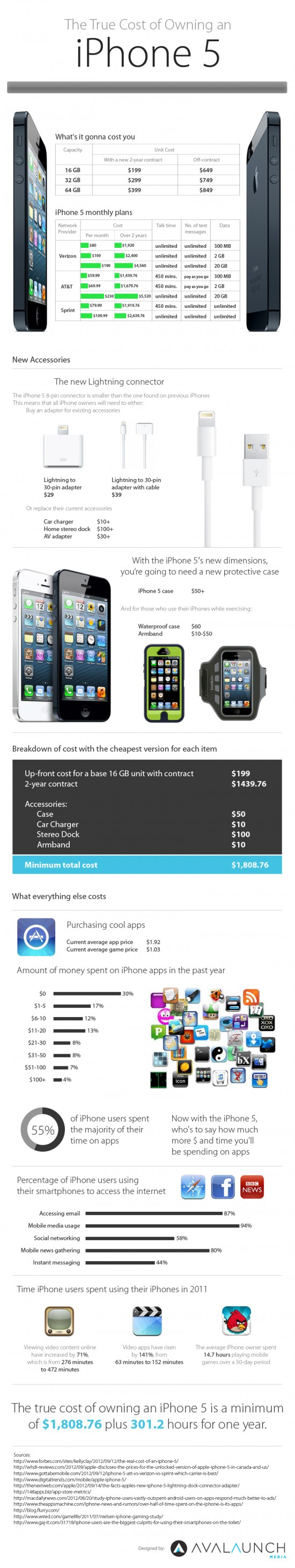 infographic-true-cost-of-iphone-5