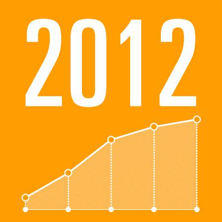 infographics-2012