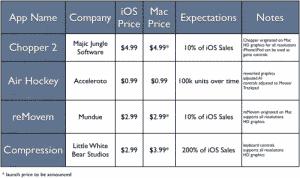 mac-app-store-sneak-peak