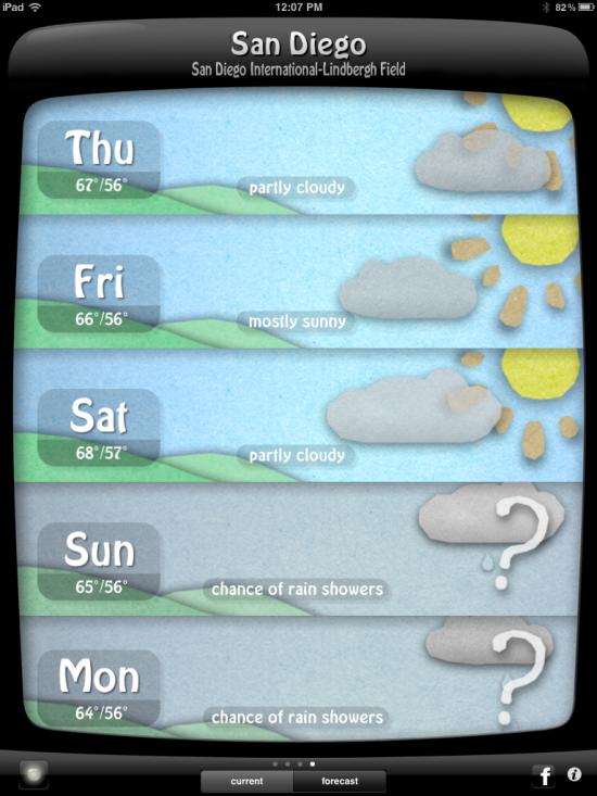 weatherdoodle2