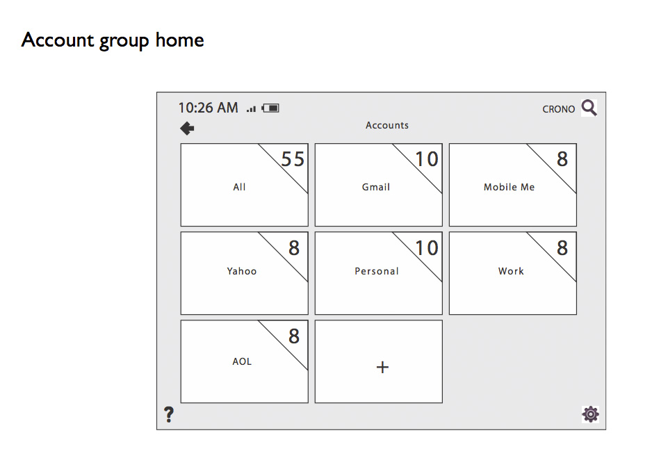 "Wireframe sketch of the ""Group"" page"