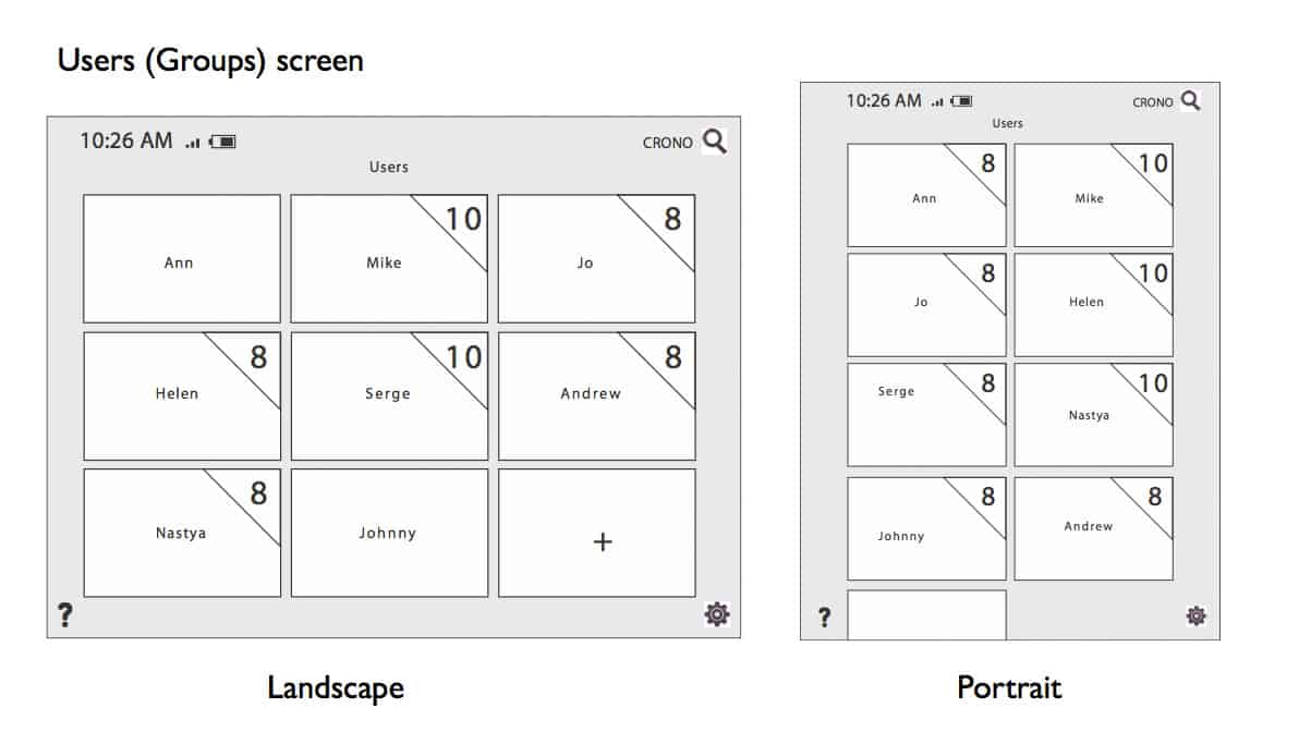 Wireframe sketch of User screen